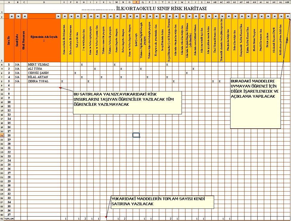 Sınıf risk haritası
